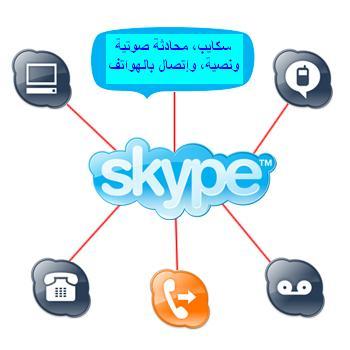 الاتصال المجانى المفتوح مع سكاى بى و أرسال الرسائل المجانية